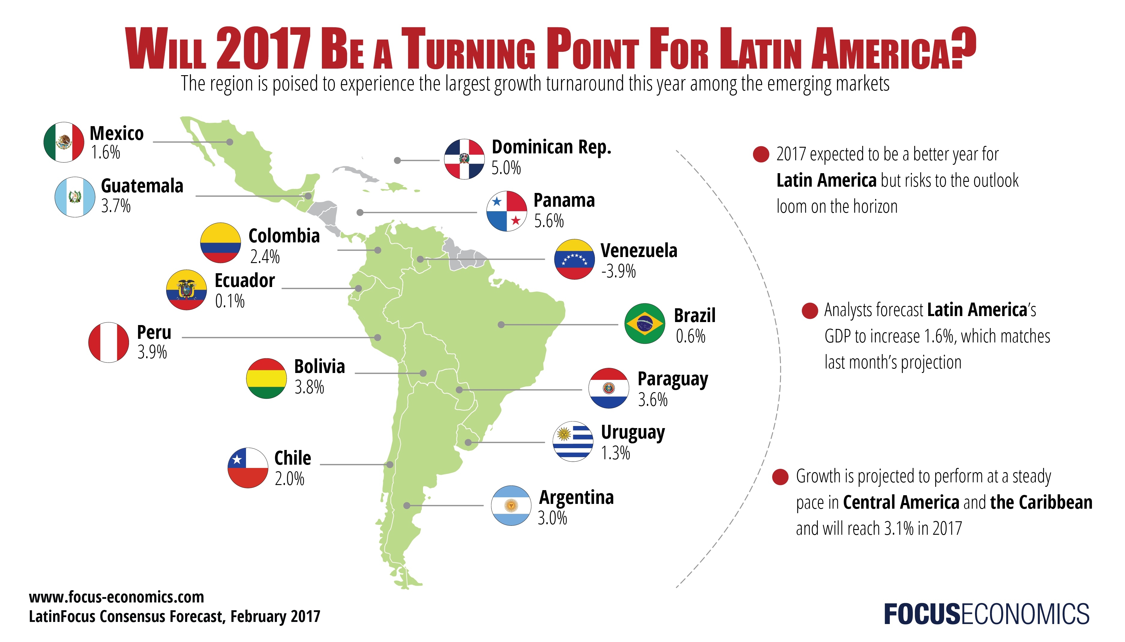 LATIN AMERICA AT A GLANCE  March 2017 – Latam Business Network